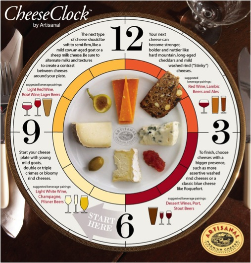 CheeseClock