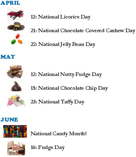 Candy Key Apr-Jun